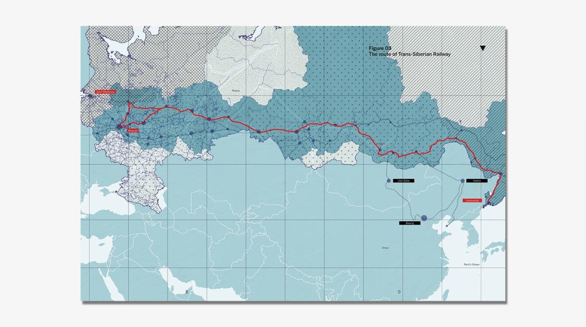 1.3 The historicalperception of the railwaydevelopment trajectory