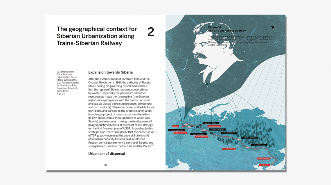 2.1 The geographical context for Siberian Urbanization along the railway