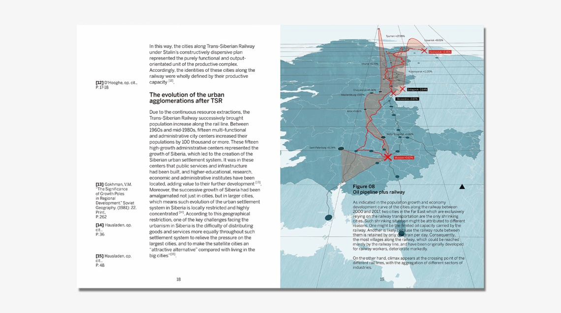 2.5 The evolution of the urban agglomerations after the railway