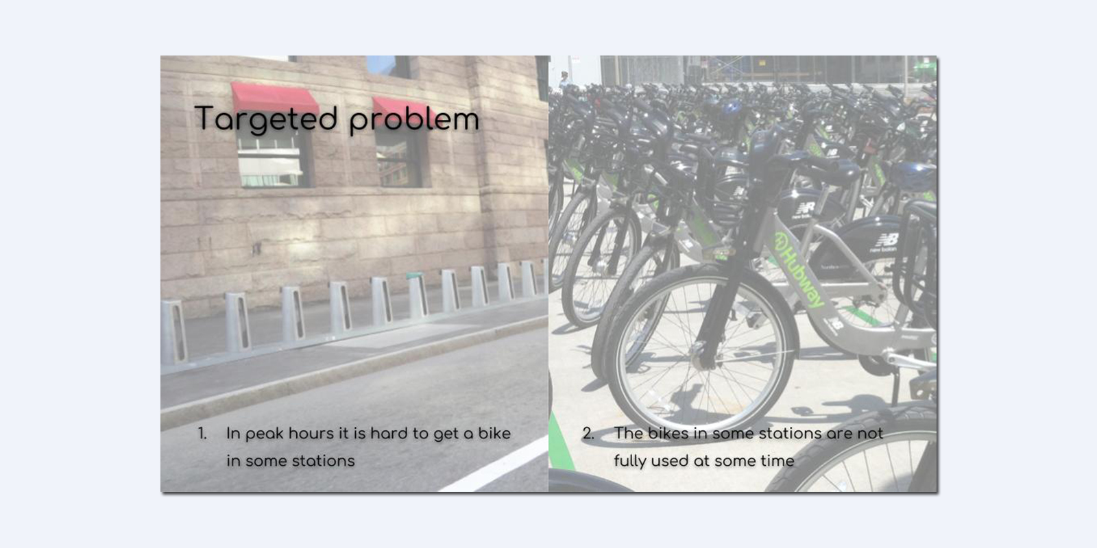 2. Targeted problem
