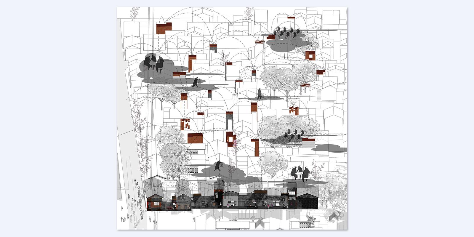 8. Urban network of the micro community center