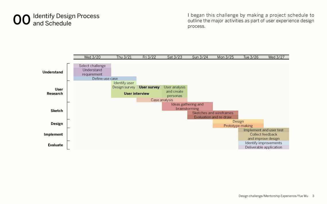 Yue Wu_Google Design Challenge_Solution_Momentor_Page_03